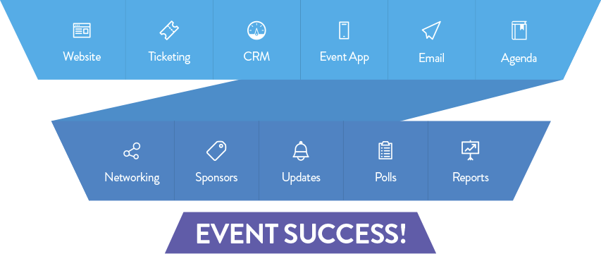 event_success