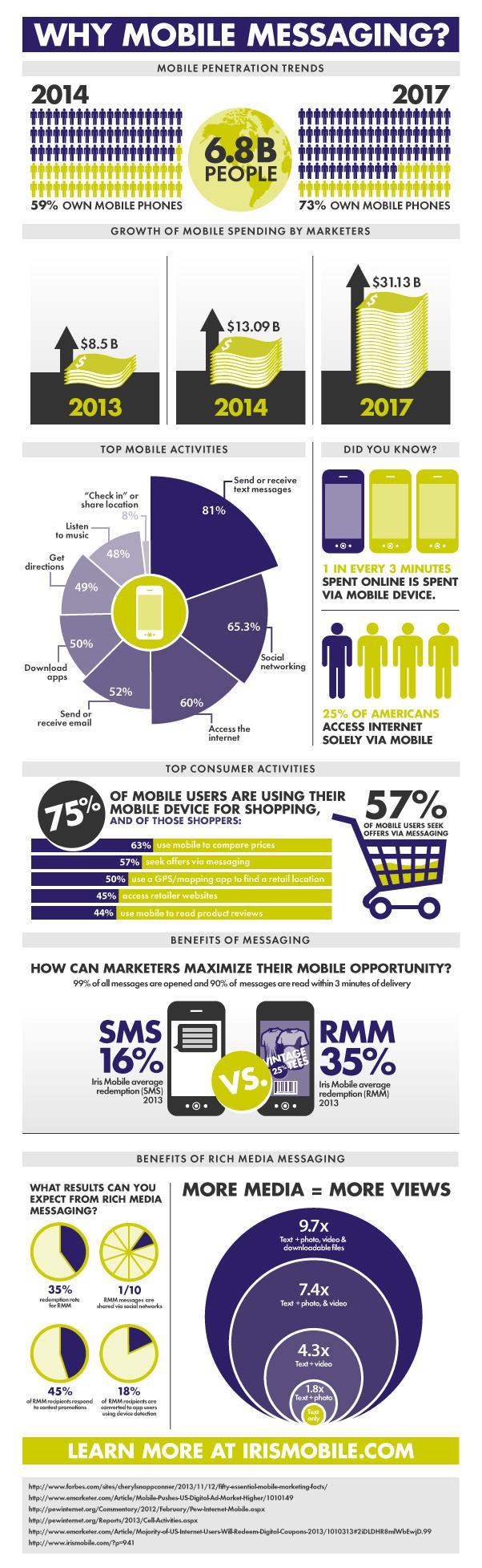 iris_mobile_infographic
