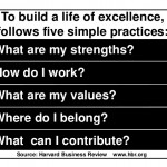 managing-oneself-five-simple-practices-to-build-a-life-of-excellence-by-peter-f-drucker-4-638