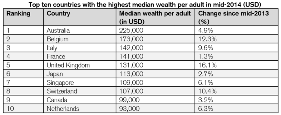 wealth-2