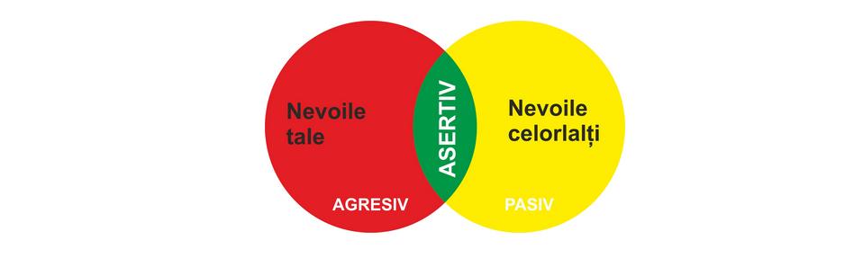 Asertiv