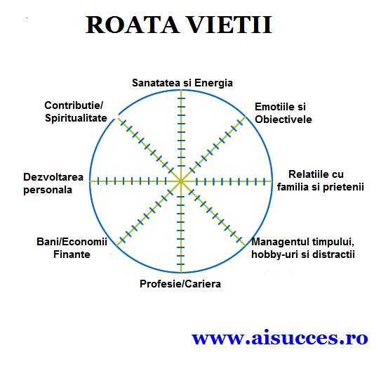 wheel-of-life-coaching