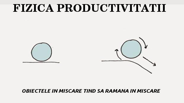 fizica-productivitatii-first-law