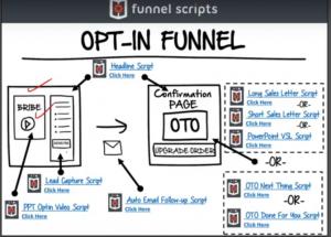 funnelscript_